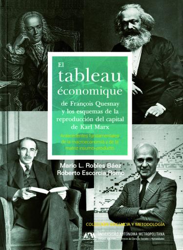 Tableau Économique de François Quesnay y los esquemas de la reproducción del capital de Karl Marx, El